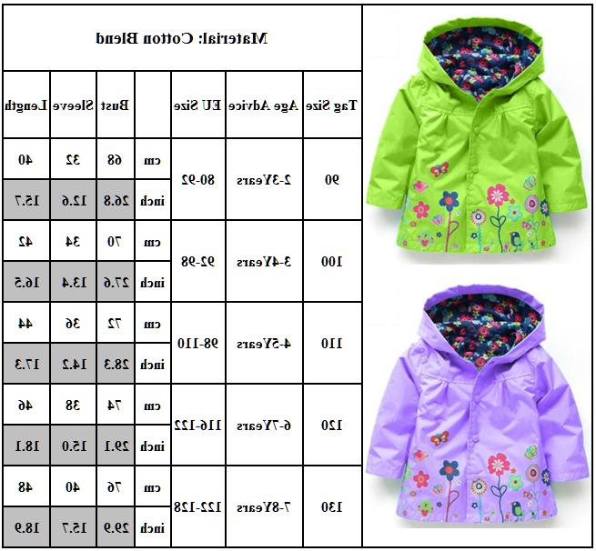 Kids Girls Jacket Raincoat